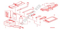 OUTILS/CRIC HABILLAGE INTERIEUR CIVIC honda-voiture 2008 1.8 TYPE S B__4400